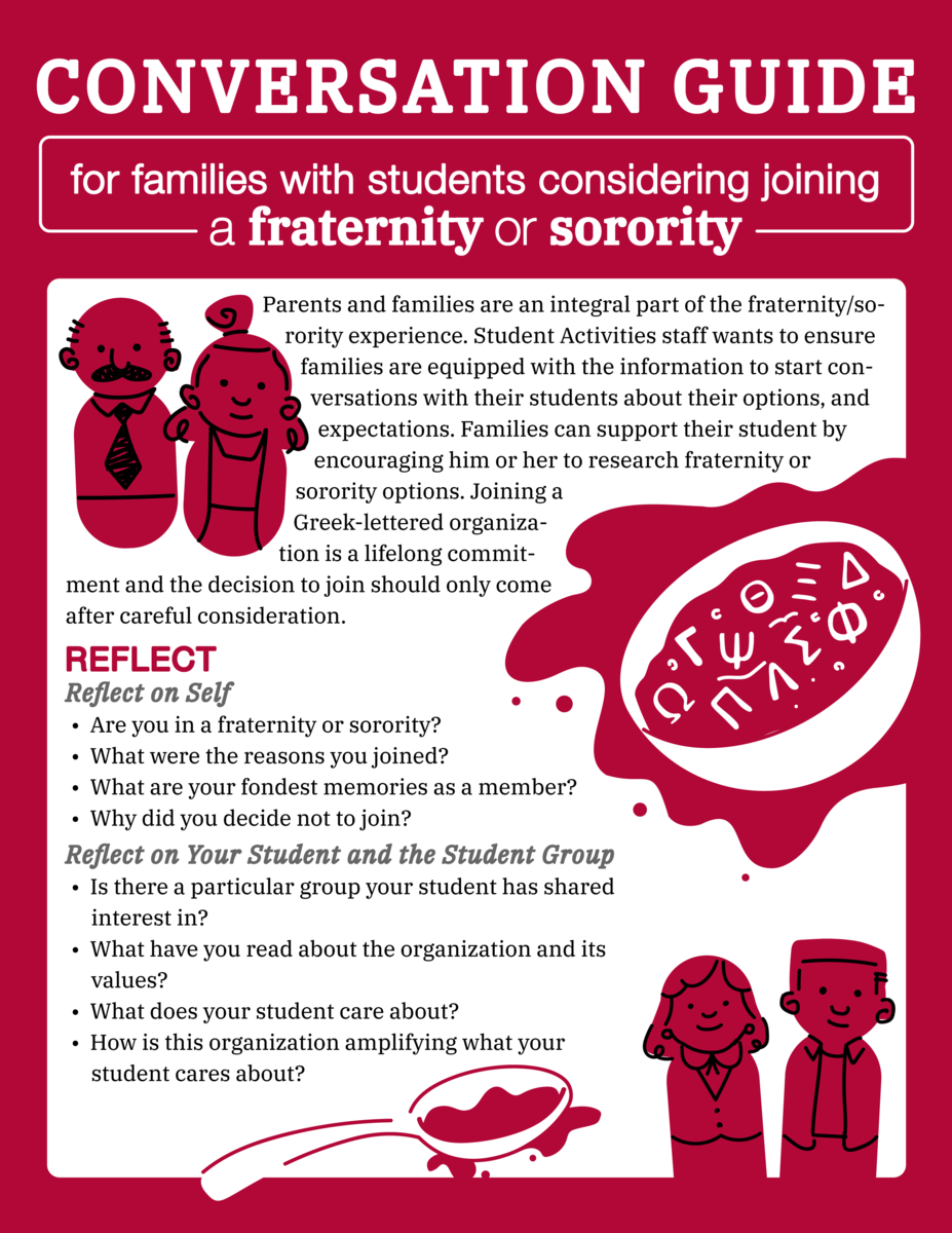 Conversation Guide for families with students considering joining a fraternity or sorority Parents and families are an integral part of the fraternity/sorority experience. Student Activities staff wants to ensure families are equipped with the information to start conversations with their students about their options, and expectations. Families can support their student by encouraging him or her to research fraternity or sorority options. Joining a Greek-lettered organization is a lifelong commitment and the decision to join should only come after careful consideration. Reflect  Reflect on Self  •  Are you in a fraternity or sorority?   •  What were the reasons you joined?  •  What are your fondest memories as a member?  •  Why did you decide not to join? Reflect on Your Student and the Student Group  •  Is there a particular group your student has shared      interest in?  •  What have you read about the organization and its       values?  •  What does your student care about?  •  How is this organization amplifying what your       student cares about?